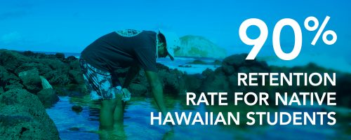 90% retention rate for Native Hawaiian students