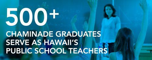 500 plus Chaminade graduates serve as Hawaii's public school teachers