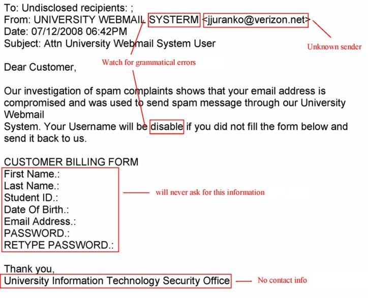 Spam example