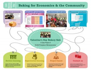 Service Learning Economics 202 Project