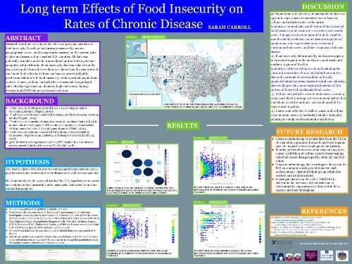 2021 Data Science SPICE Summer Institute Sarah Carroll's presentation